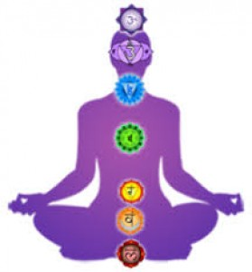 Understand the human chakra system